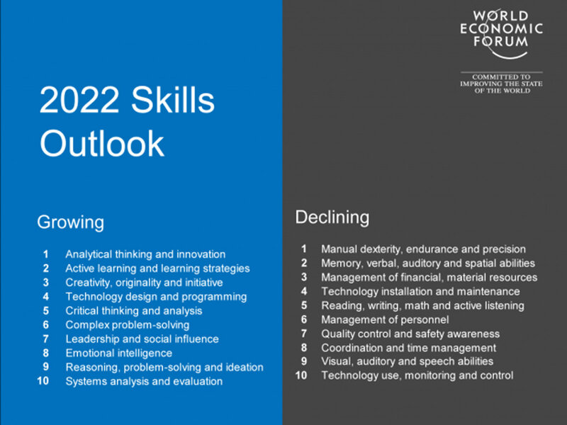 2022 Skills Outlook emotional intelligence